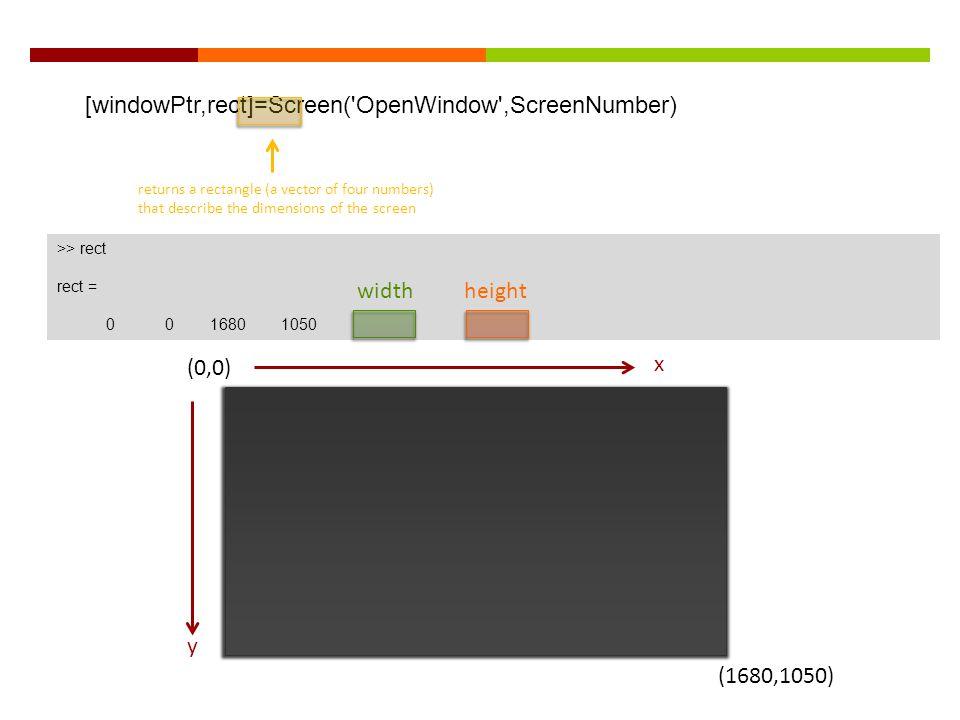 [windowPtr,rect]=Screen( OpenWindow ,ScreenNumber)